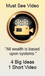 All wealth is based upon systems - 4 Big Ideas 1 Short Video