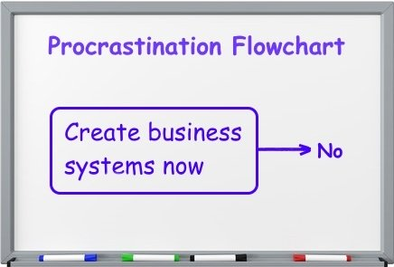 Don't procrastinate creating remarkable business systems