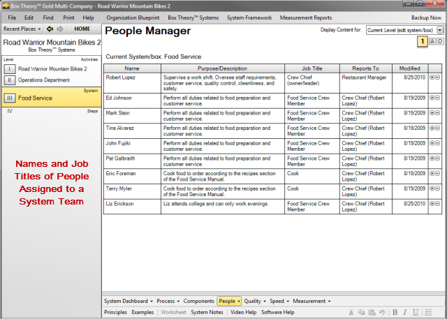 People Manager