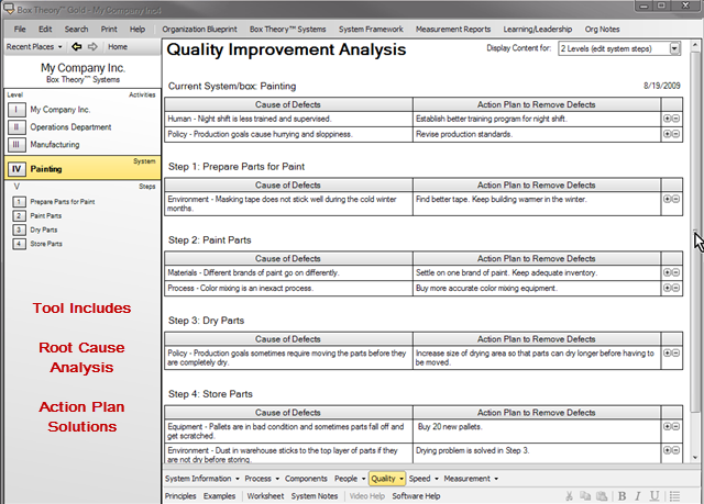 Quality Improvement Tool