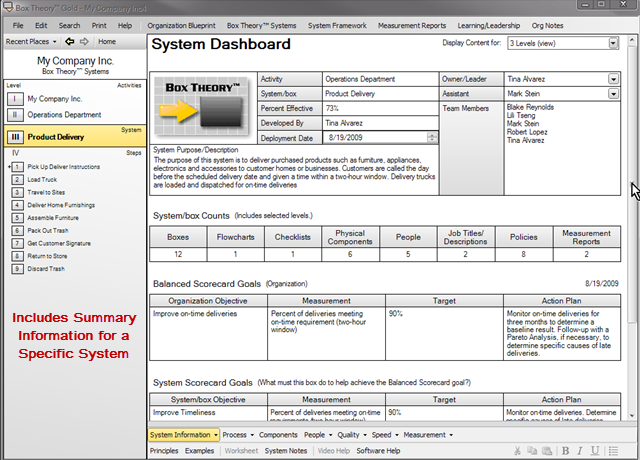 Business System Dashboard
